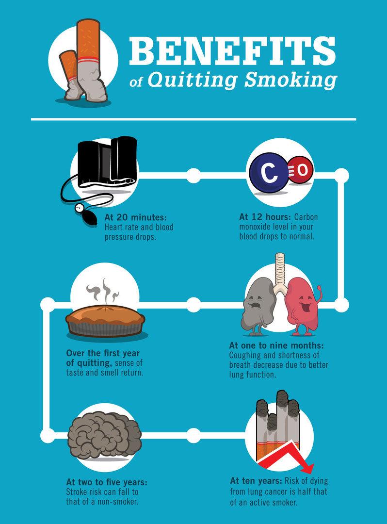 Smoke-Free Marin - Resources to Quit Nicotine Addiction
